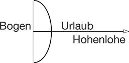 Bogenurlaub Hohenlohe